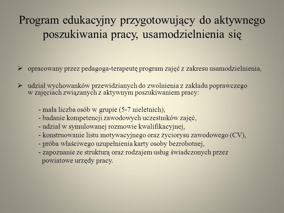 Program edukacyjny przygotowujący do aktywnego poszukiwania pracy, usamodzielnienia się opracowany przez pedagoga-terapeutę program zajęć z zakresu us