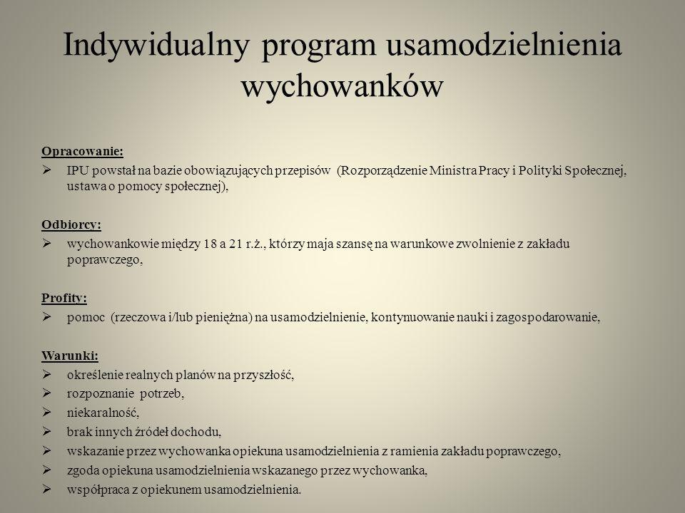 Indywidualny program usamodzielnienia wychowanków Opracowanie: IPU powstał na bazie obowiązujących przepisów (Rozporządzenie Ministra Pracy i Polityki
