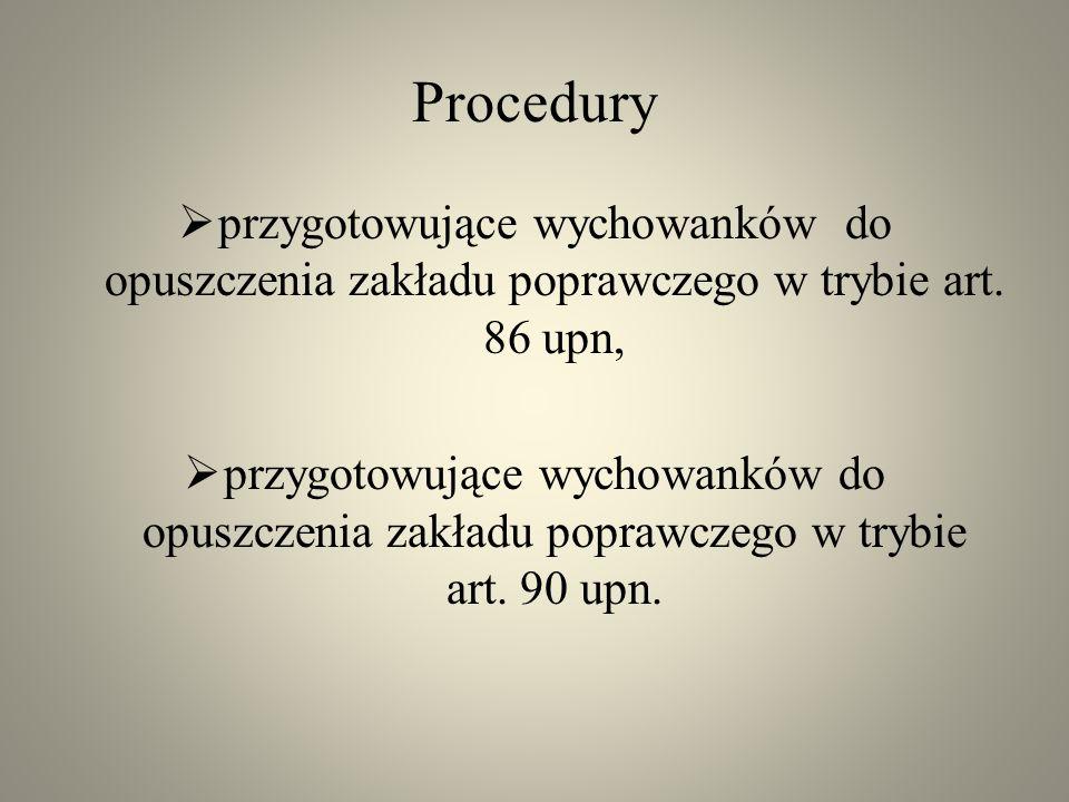 Procedury przygotowujące wychowanków do opuszczenia zakładu poprawczego w trybie art. 86 upn, przygotowujące wychowanków do opuszczenia zakładu popraw