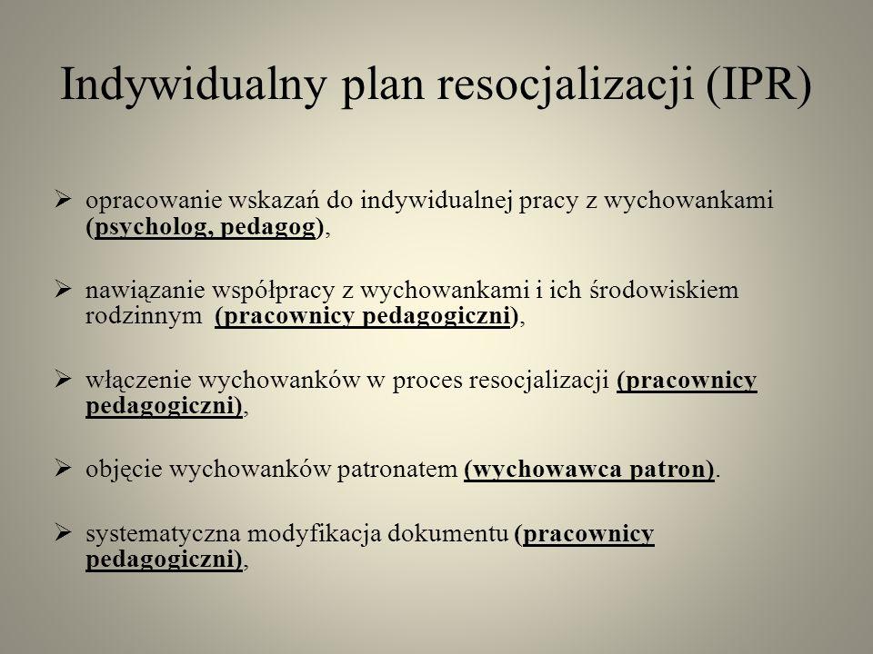 Indywidualny plan resocjalizacji (IPR) opracowanie wskazań do indywidualnej pracy z wychowankami (psycholog, pedagog), nawiązanie współpracy z wychowa