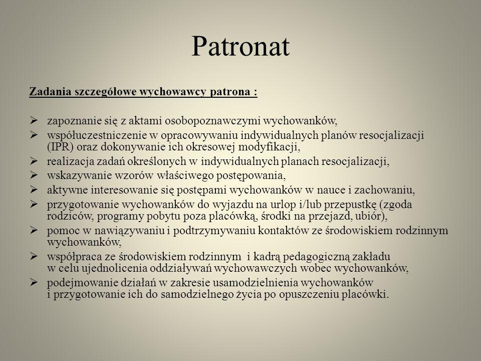 Patronat Zadania szczegółowe wychowawcy patrona : zapoznanie się z aktami osobopoznawczymi wychowanków, współuczestniczenie w opracowywaniu indywidual
