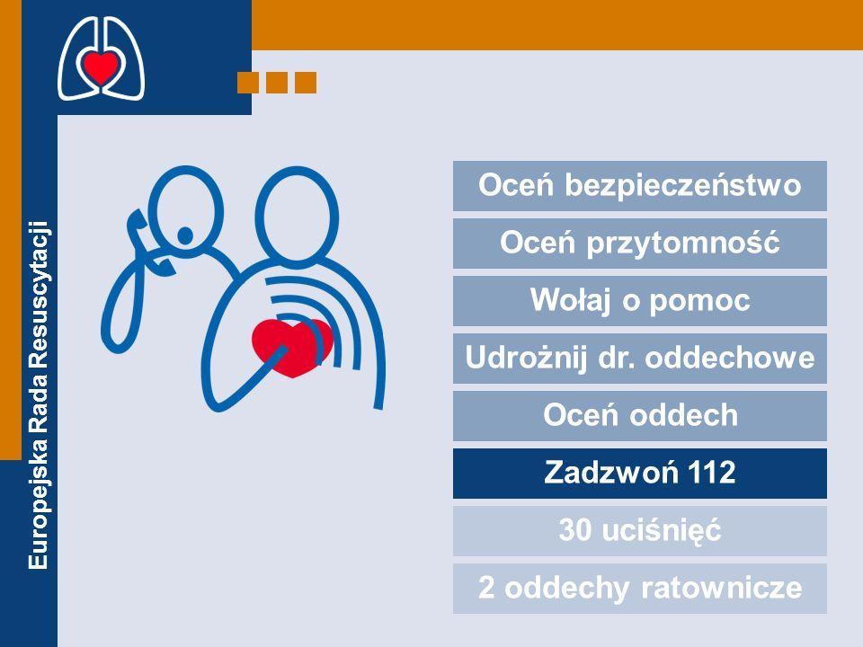 Europejska Rada Resuscytacji Oceń bezpieczeństwo Oceń przytomność Wołaj o pomoc Udrożnij dr. oddechowe Oceń oddech Zadzwoń 112 30 uciśnięć 2 oddechy r