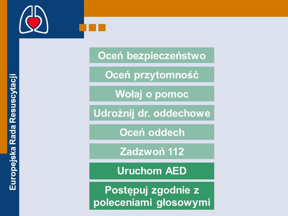 Europejska Rada Resuscytacji Zadzwoń 112 Oceń bezpieczeństwo Oceń przytomność Wołaj o pomoc Udrożnij dr. oddechowe Oceń oddech Uruchom AED Postępuj zg