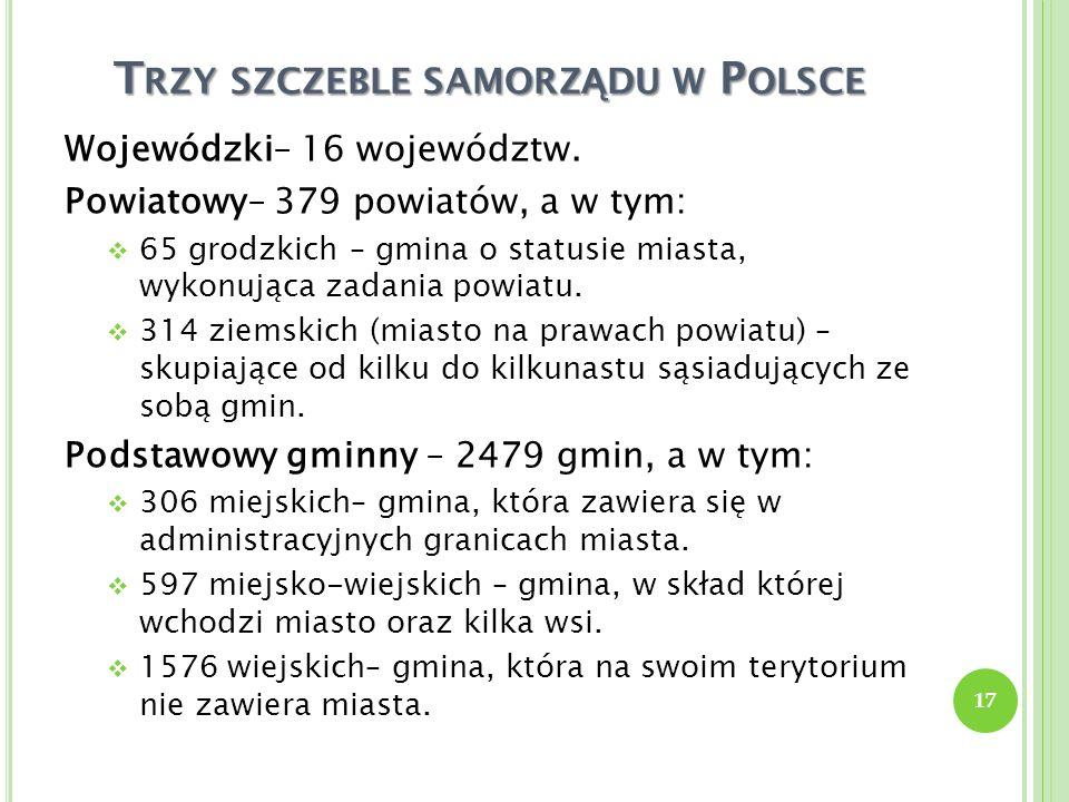 T RZY SZCZEBLE SAMORZ Ą DU W P OLSCE Wojewódzki– 16 województw. Powiatowy– 379 powiatów, a w tym: 65 grodzkich – gmina o statusie miasta, wykonująca z