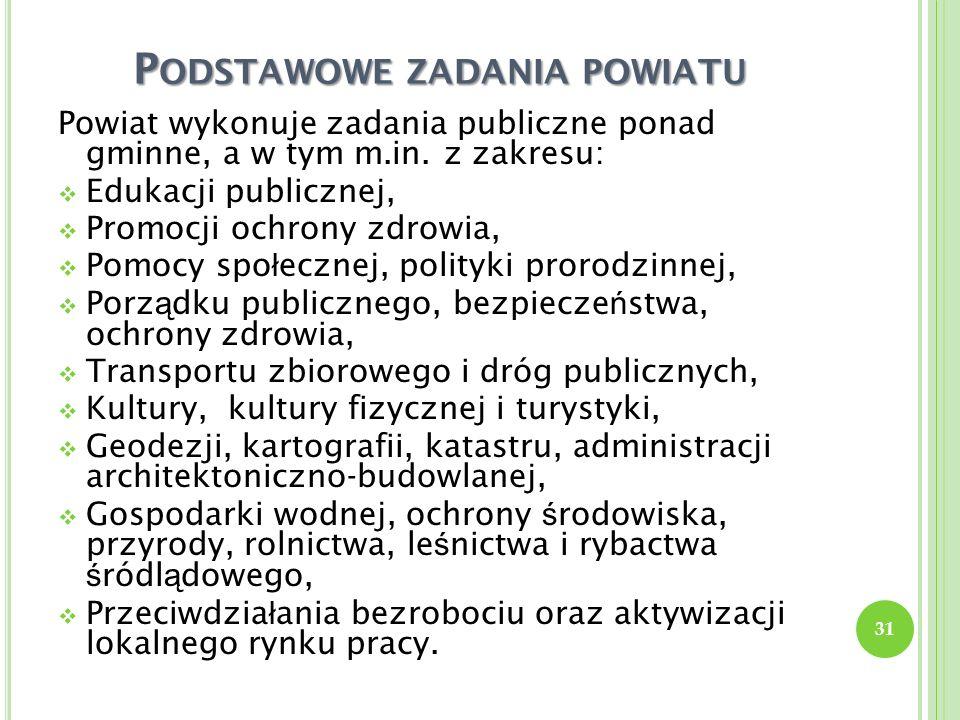P ODSTAWOWE ZADANIA POWIATU Powiat wykonuje zadania publiczne ponad gminne, a w tym m.in. z zakresu: Edukacji publicznej, Promocji ochrony zdrowia, Po