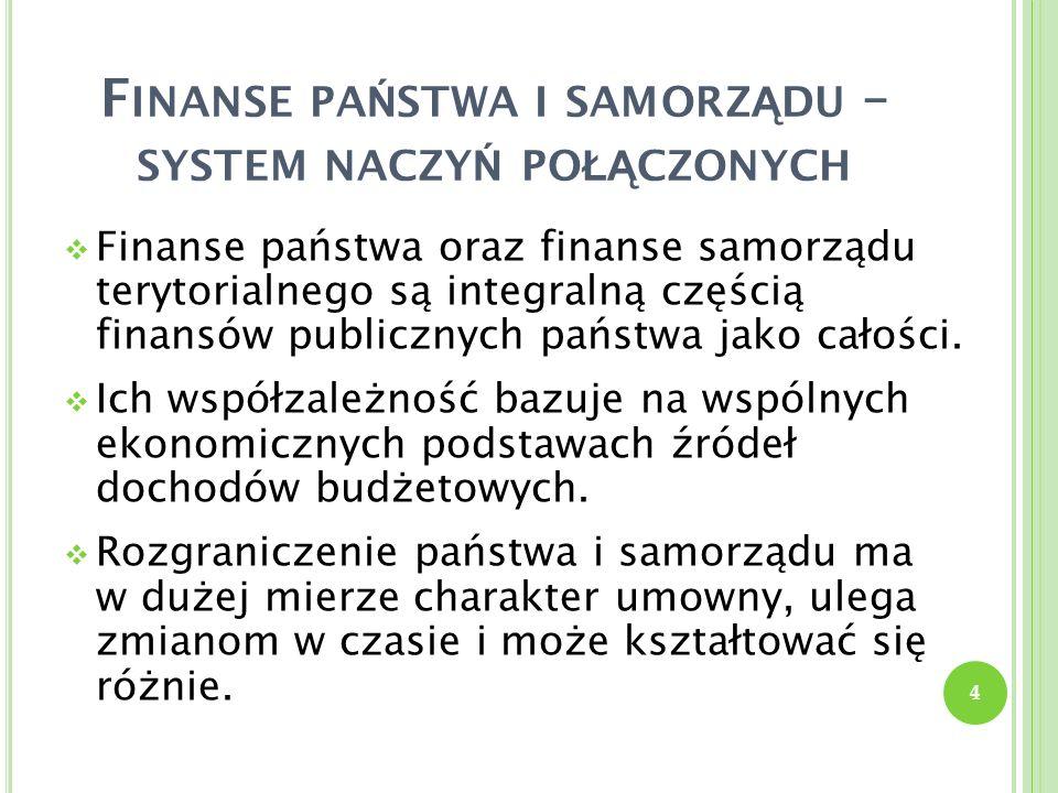 F INANSE PA Ń STWA I SAMORZ Ą DU – SYSTEM NACZY Ń PO ŁĄ CZONYCH Finanse państwa oraz finanse samorządu terytorialnego są integralną częścią finansów p