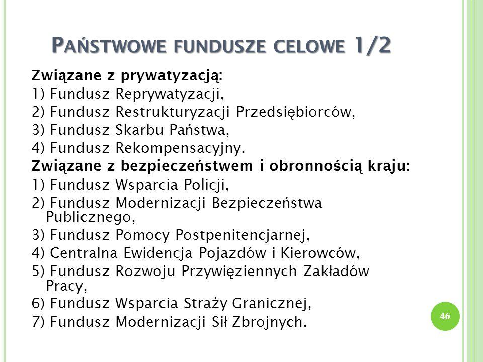 P A Ń STWOWE FUNDUSZE CELOWE 1/2 Zwi ą zane z prywatyzacj ą : 1) Fundusz Reprywatyzacji, 2) Fundusz Restrukturyzacji Przedsi ę biorców, 3) Fundusz Ska