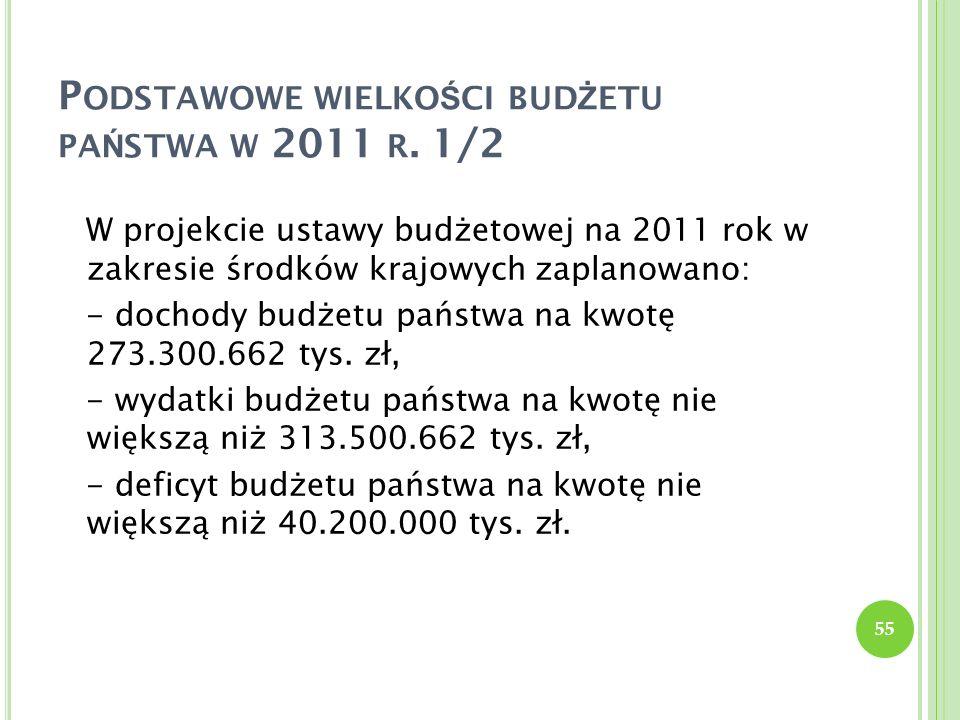 P ODSTAWOWE WIELKO Ś CI BUD Ż ETU PA Ń STWA W 2011 R. 1/2 55 W projekcie ustawy budżetowej na 2011 rok w zakresie środków krajowych zaplanowano: - doc