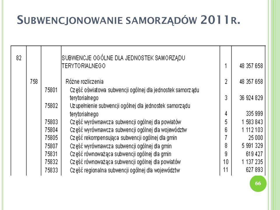 S UBWENCJONOWANIE SAMORZ Ą DÓW 2011 R. 66
