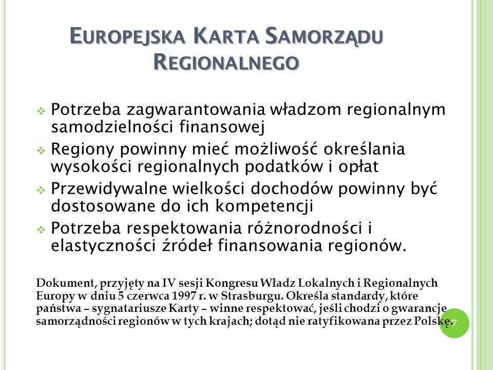 E UROPEJSKA K ARTA S AMORZ Ą DU R EGIONALNEGO Potrzeba zagwarantowania władzom regionalnym samodzielności finansowej Regiony powinny mieć możliwość ok