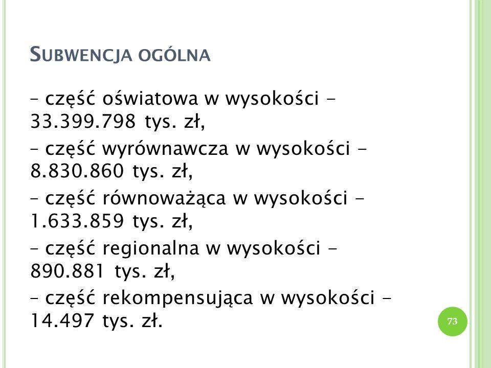 S UBWENCJA OGÓLNA – część oświatowa w wysokości - 33.399.798 tys. zł, – część wyrównawcza w wysokości - 8.830.860 tys. zł, – część równoważąca w wysok