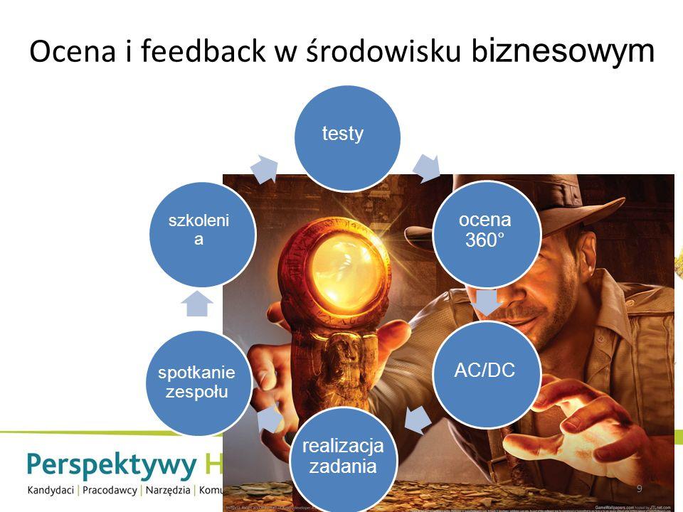 Ocena i feedback w środowisku b iznesowym 9 testy ocena 360° AC/DC realizacja zadania spotkanie zespołu szkoleni a