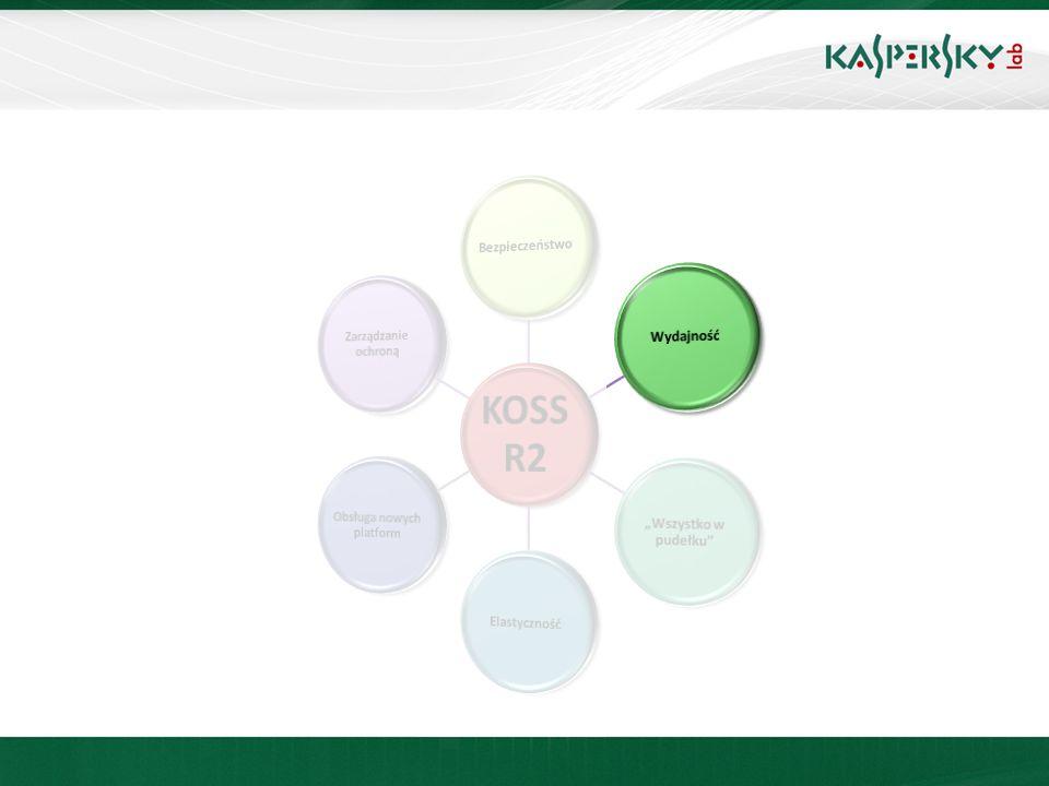 Gromadzenie informacji o aplikacjach zainstalowanych w sieci Pobieranie z klientów danych o zainstalowanych aplikacjach Umożliwia wykrycie niepożądanych aplikacji zainstalowanych przez użytkowników Wyeliminowanie naruszeń zasad bezpieczeństwa i uniknięcie konfliktów prawnych Zarządzanie Kontrola ruchu Redukcja danych przesyłanych pomiędzy klientem i konsolą Konfiguracja dla podsieci i okresu czasu Redukcja obciążenia infrastruktury sieciowej Ochrona kluczowych aplikacji Wyeliminowanie wpływu na krytyczne aplikacje biznesowe Nowe formaty raportów HTML, XML, PDF Dystrybucja przy użyciu e-mail Przeglądanie zdarzeń związanych z bezpieczeństwem, które wystąpiły w określonym przedziale czasu Działy IT mogą ich użyć do raportowania zdarzeń Mogą być wymagane do analizy finansowej systemu zabezpieczeń Konsola administracyjna