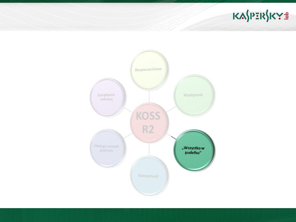 Wcześniej:Teraz: Pakiet typu wszystko w jednym zawierający wszystkie niezbędne elementy Zoptymalizowane ustawienia domyślne Łatwa migracja, automatyczna konwersja profili i zadań Cele i akcje dostępne na wyciągnięcie ręki Ochrona z pudełka