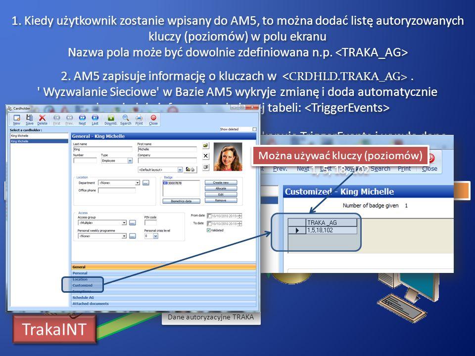 3. Program inegracyjny (TrakaINT.exe) stale skanuje TriggerEvents i wysyła dane bezpośrednio do bazy TRAKA i w formacie Traka. Aplikacja AM5 Baza Dany