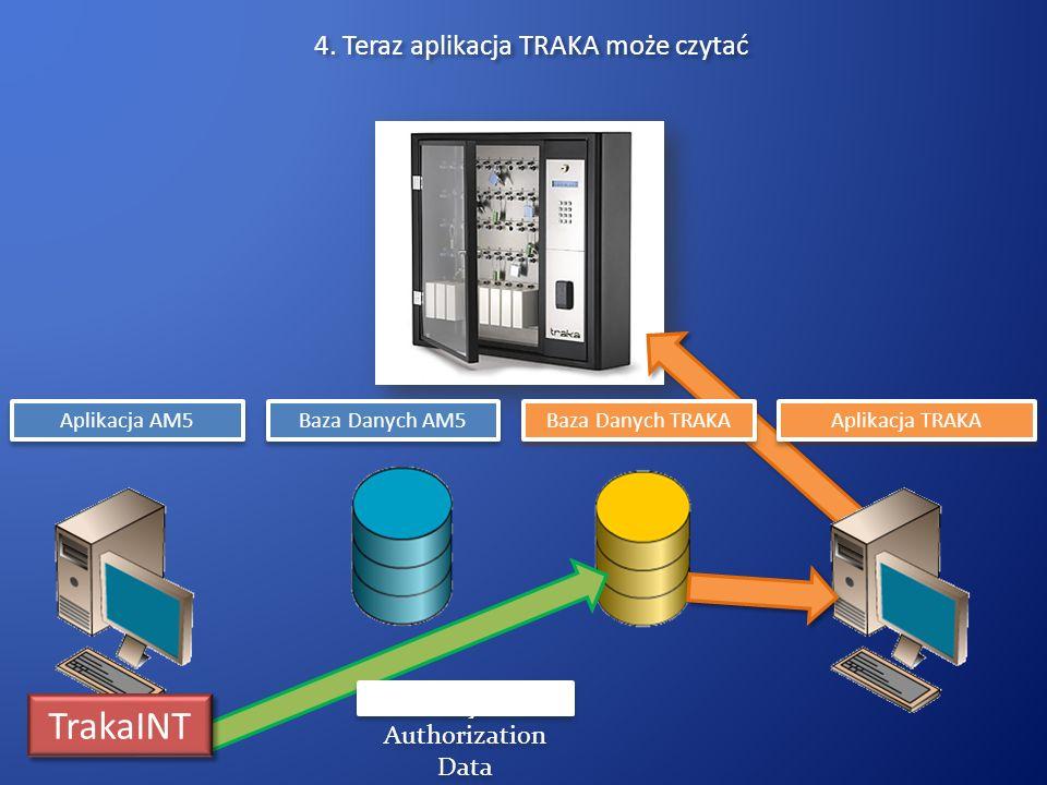 Aplikacja AM5 Baza Danych TRAKA Baza Danych AM5 Aplikacja TRAKA TrakaINT Keys Authorization Data 4.