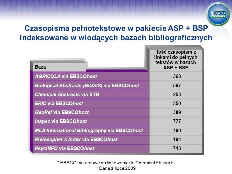 Czasopisma pełnotekstowe w pakiecie ASP + BSP indeksowane w wiodących bazach bibliograficznych AGRICOLA via EBSCOhost368 Biological Abstracts (BIOSIS)
