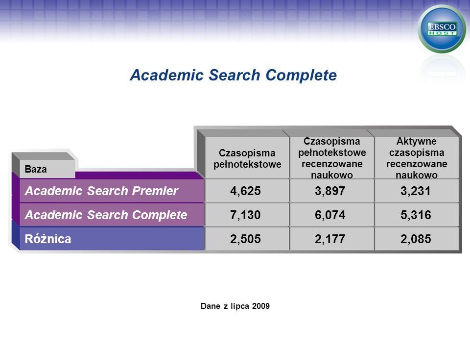 Academic Search Premier Academic Search Complete Różnica Baza Academic Search Complete Czasopisma pełnotekstowe recenzowane naukowo Czasopisma pełnote