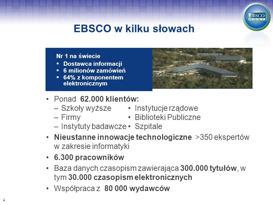 EBSCOhost Integrated Search uzupełnia EBSCO Discovery Service Źródła, które nie będą mogły być załadowane lokalnie i indeksowane przez EDS mogą być włączone poprzez serwis EBSCOhost Integrated Search.