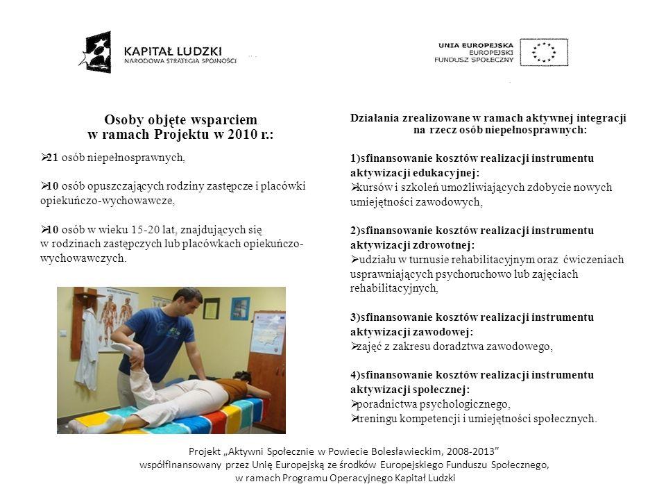 Osoby objęte wsparciem w ramach Projektu w 2010 r.: 21 osób niepełnosprawnych, 10 osób opuszczających rodziny zastępcze i placówki opiekuńczo-wychowaw
