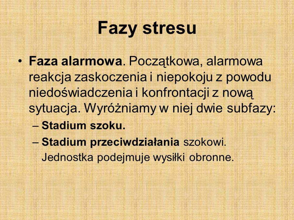 Fazy stresu Faza alarmowa.