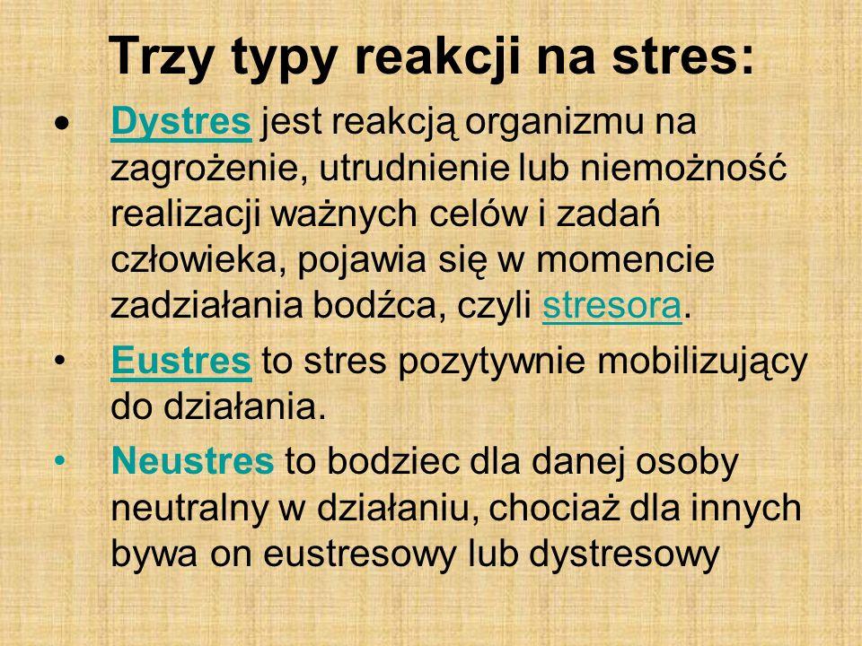 Trzy typy reakcji na stres: Dystres jest reakcją organizmu na zagrożenie, utrudnienie lub niemożność realizacji ważnych celów i zadań człowieka, pojawia się w momencie zadziałania bodźca, czyli stresora.