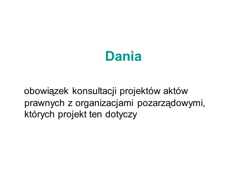 Dania obowiązek konsultacji projektów aktów prawnych z organizacjami pozarządowymi, których projekt ten dotyczy