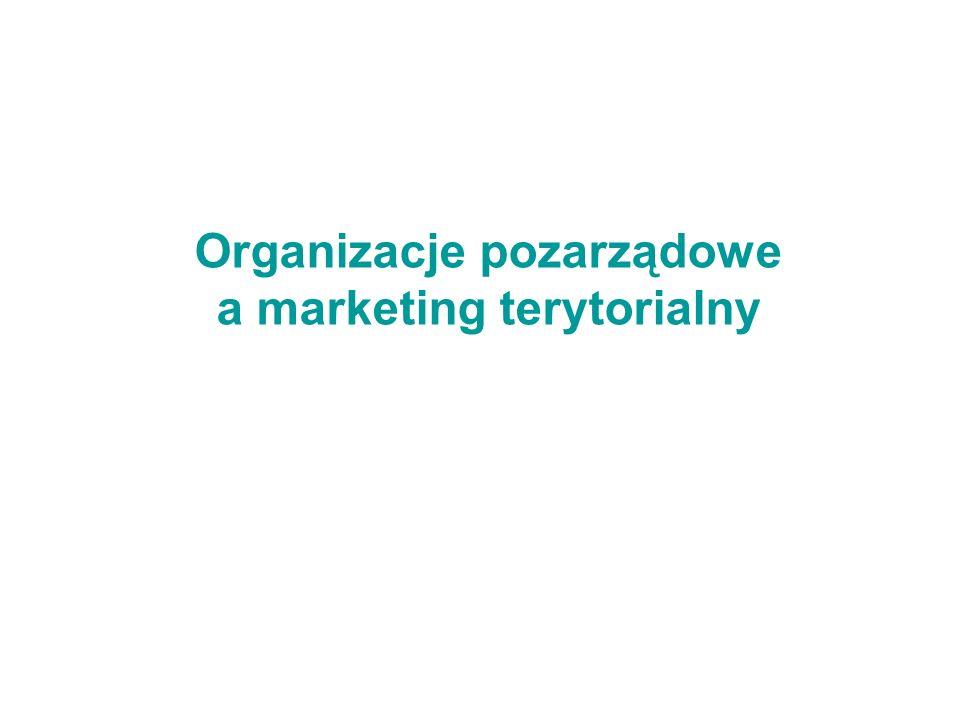 Organizacje pozarządowe a marketing terytorialny