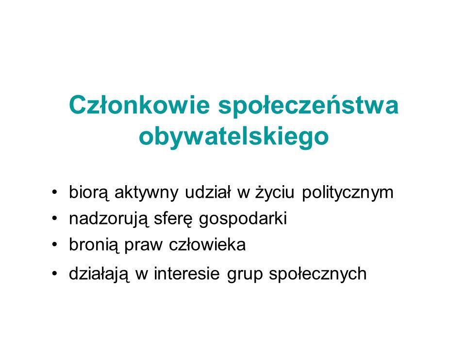 Wybory do Parlamentu Europejskiego Średnia – 43,08% Luksemburg – 90,75% Belgia – 90,39% Malta – 78,79% Włochy – 65,05% Polska – 24,53% Słowacja – 19,64% Litwa – 20,98%