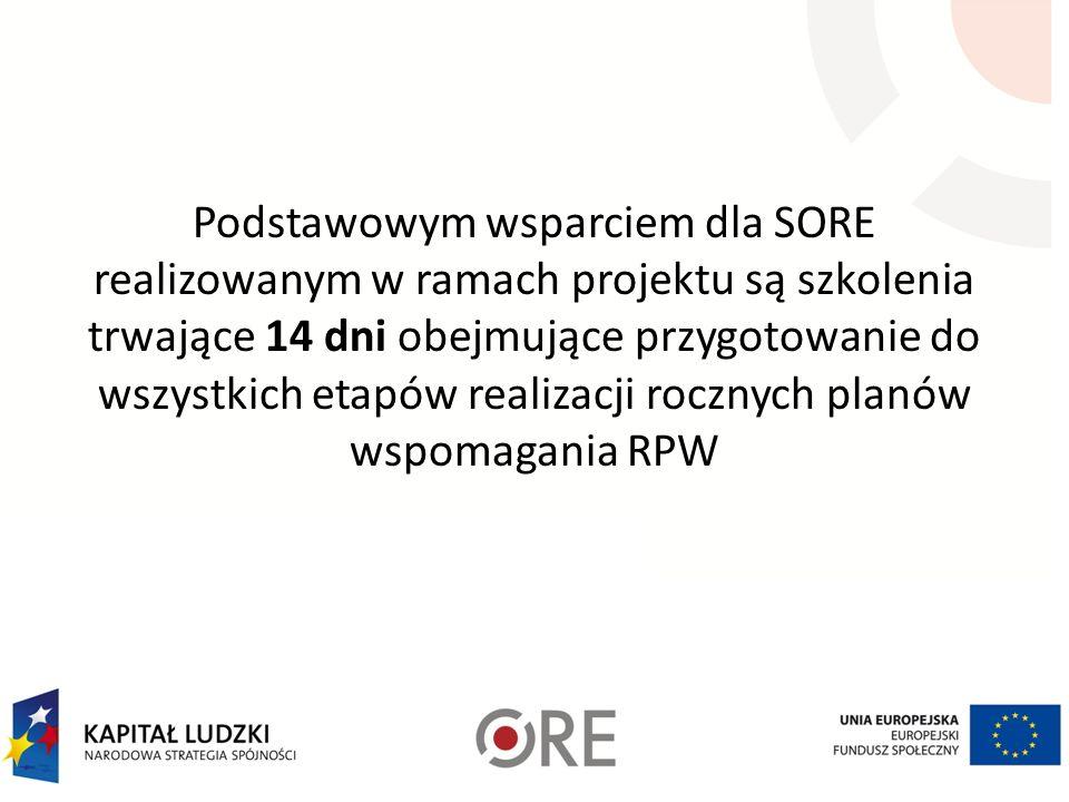 Podstawowym wsparciem dla SORE realizowanym w ramach projektu są szkolenia trwające 14 dni obejmujące przygotowanie do wszystkich etapów realizacji rocznych planów wspomagania RPW
