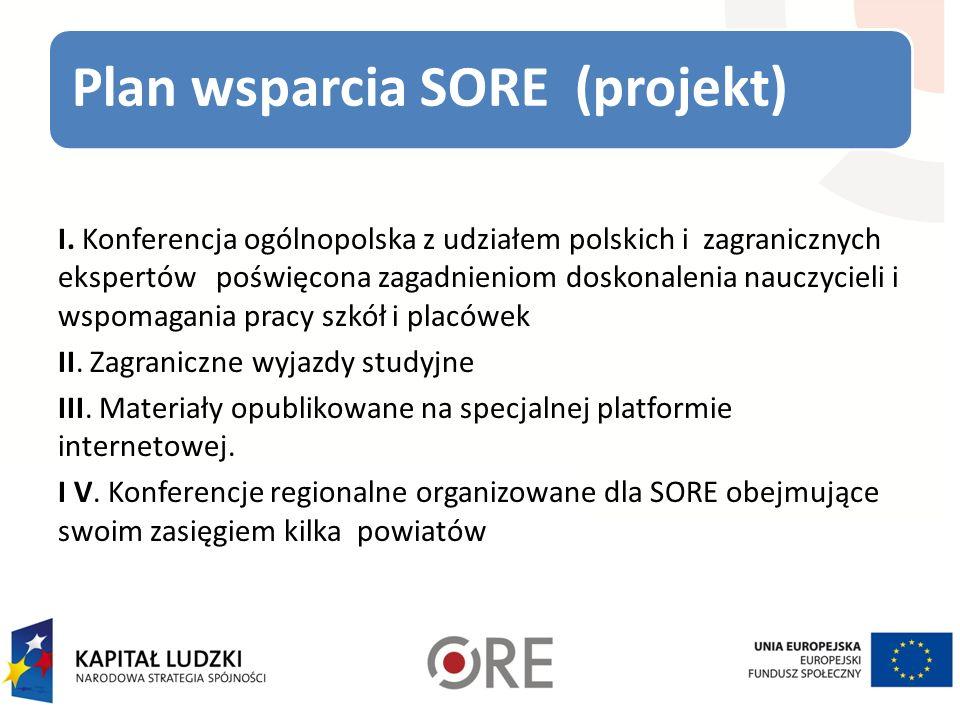 Plan wsparcia SORE (projekt) I.