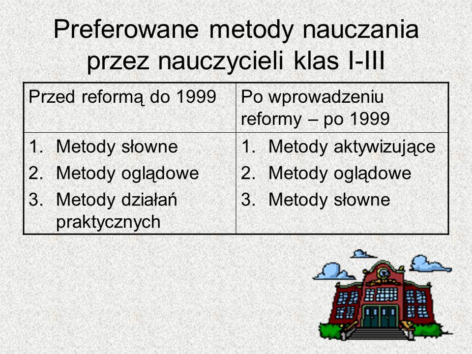 Preferowane metody nauczania przez nauczycieli klas I-III Przed reformą do 1999Po wprowadzeniu reformy – po 1999 1.Metody słowne 2.Metody oglądowe 3.M