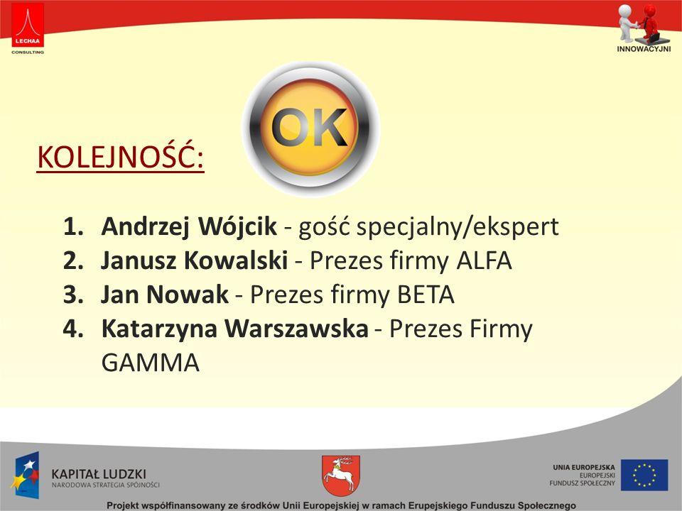 KOLEJNOŚĆ: 1.Andrzej Wójcik - gość specjalny/ekspert 2.Janusz Kowalski - Prezes firmy ALFA 3.Jan Nowak - Prezes firmy BETA 4.Katarzyna Warszawska - Pr