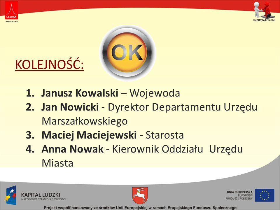 KOLEJNOŚĆ: 1.Janusz Kowalski – Wojewoda 2.Jan Nowicki - Dyrektor Departamentu Urzędu Marszałkowskiego 3.Maciej Maciejewski - Starosta 4.Anna Nowak - K