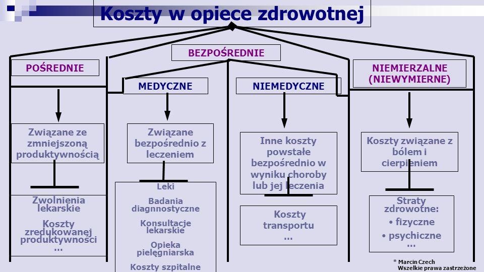 * Marcin Czech Wszelkie prawa zastrzeżone Ref.Wrona W.