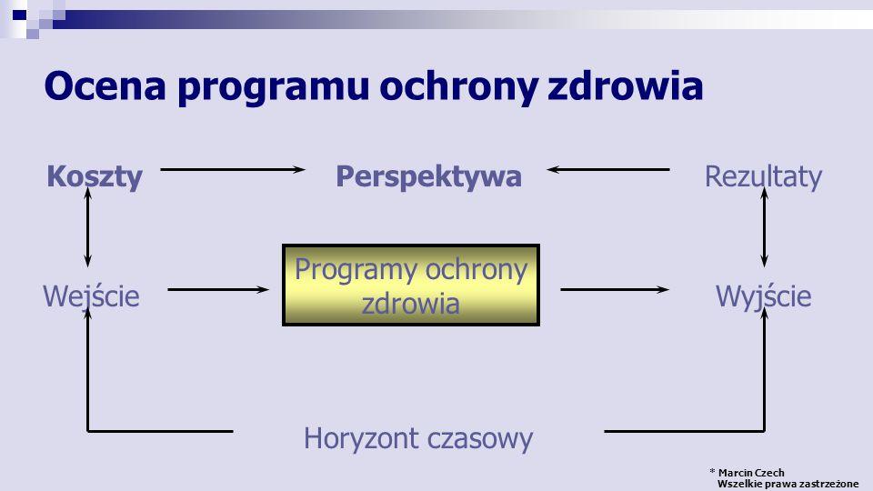 * Marcin Czech Wszelkie prawa zastrzeżone Zdrowie to nie tylko całkowity brak choroby, czy kalectwa, ale także stan pełnego, fizycznego, umysłowego i społecznego dobrostanu (dobrego samopoczucia) Definicja zdrowia WHO