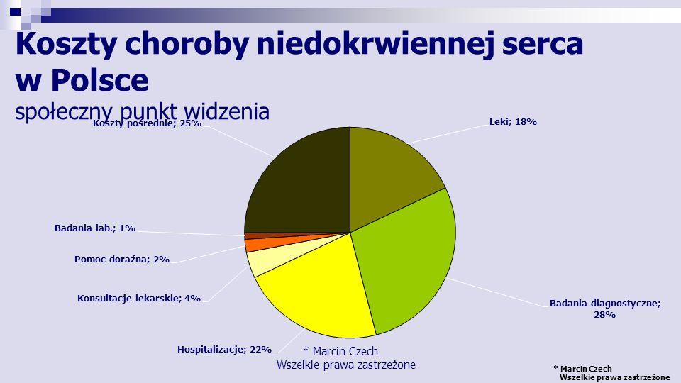 * Marcin Czech Wszelkie prawa zastrzeżone Koszt nieobecność w pracy z powodu choroby (absenteizm) Ref: Wrona W.
