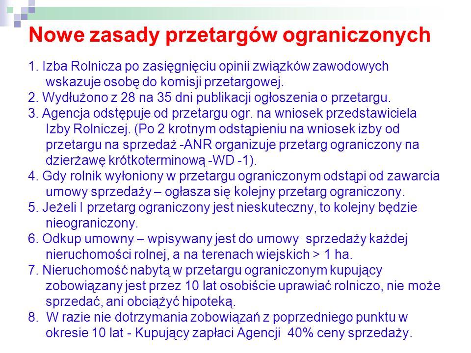 Nowe zasady przetargów ograniczonych 1. Izba Rolnicza po zasięgnięciu opinii związków zawodowych wskazuje osobę do komisji przetargowej. 2. Wydłużono