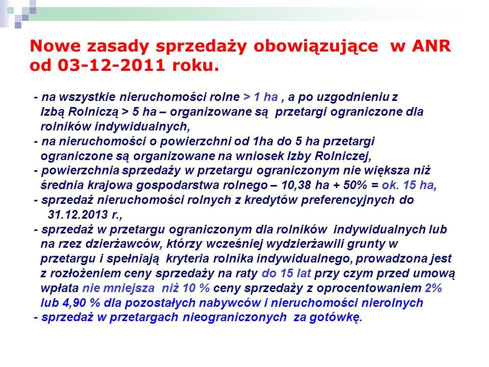 Nowe zasady sprzedaży obowiązujące w ANR od 03-12-2011 roku. - na wszystkie nieruchomości rolne > 1 ha, a po uzgodnieniu z Izbą Rolniczą > 5 ha – orga