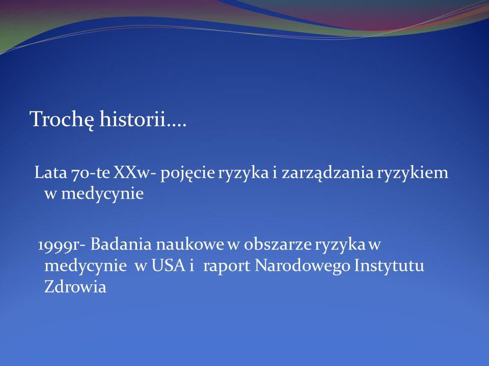 Trochę historii….