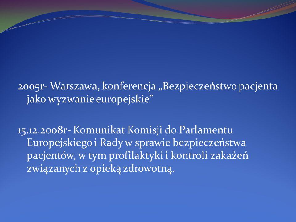 2005r- Warszawa, konferencja Bezpieczeństwo pacjenta jako wyzwanie europejskie 15.12.2008r- Komunikat Komisji do Parlamentu Europejskiego i Rady w spr