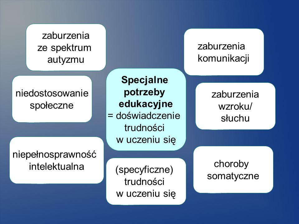 Specjalne potrzeby edukacyjne = doświadczenie trudności w uczeniu się niepełnosprawność intelektualna zaburzenia ze spektrum autyzmu zaburzenia wzroku