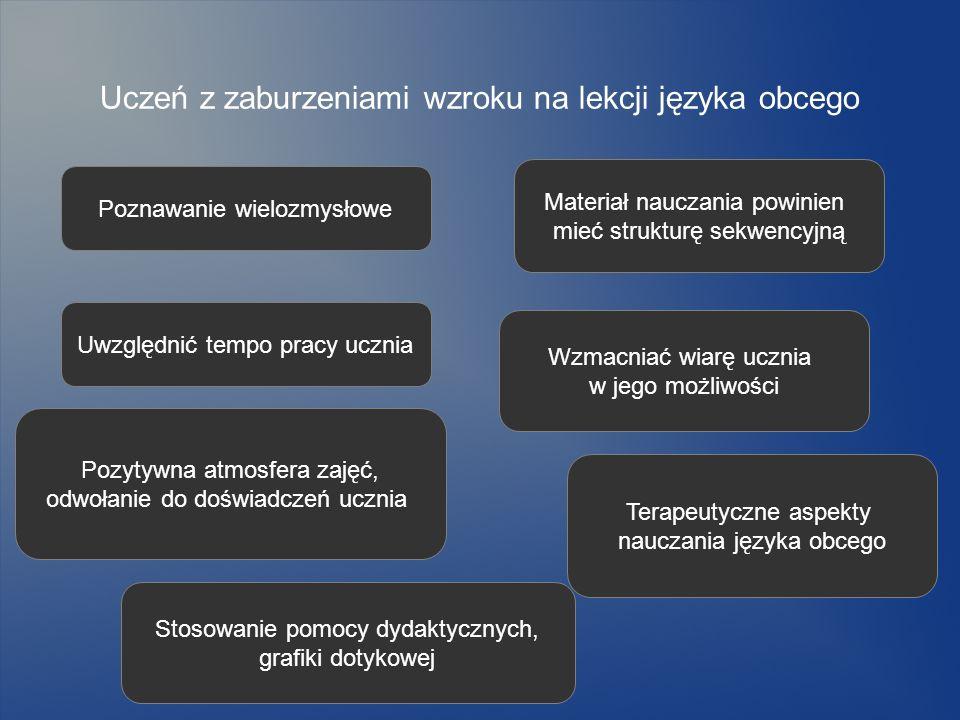 Uczeń z zaburzeniami wzroku na lekcji języka obcego Poznawanie wielozmysłowe Uwzględnić tempo pracy ucznia Pozytywna atmosfera zajęć, odwołanie do doś