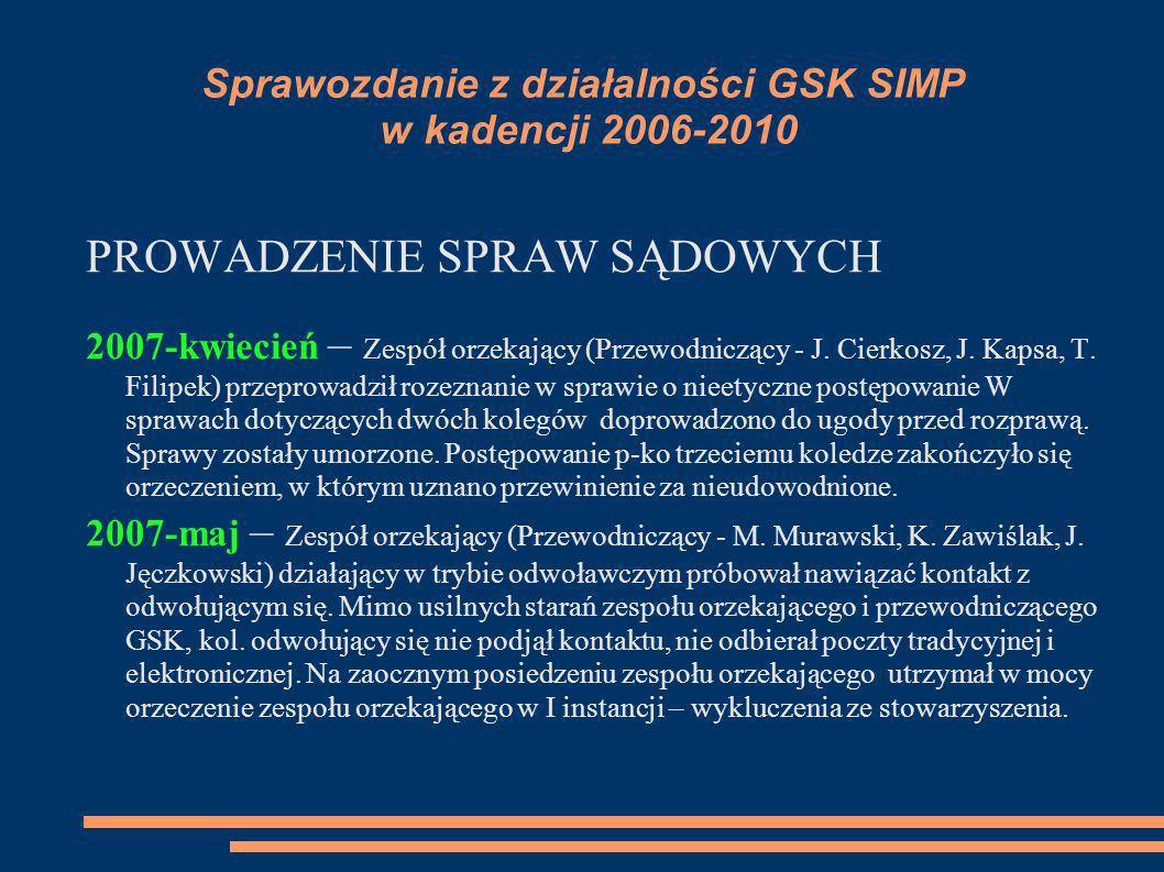 Sprawozdanie z działalności GSK SIMP w kadencji 2006-2010 PROWADZENIE SPRAW SĄDOWYCH 2007-kwiecień – Zespół orzekający (Przewodniczący - J. Cierkosz,