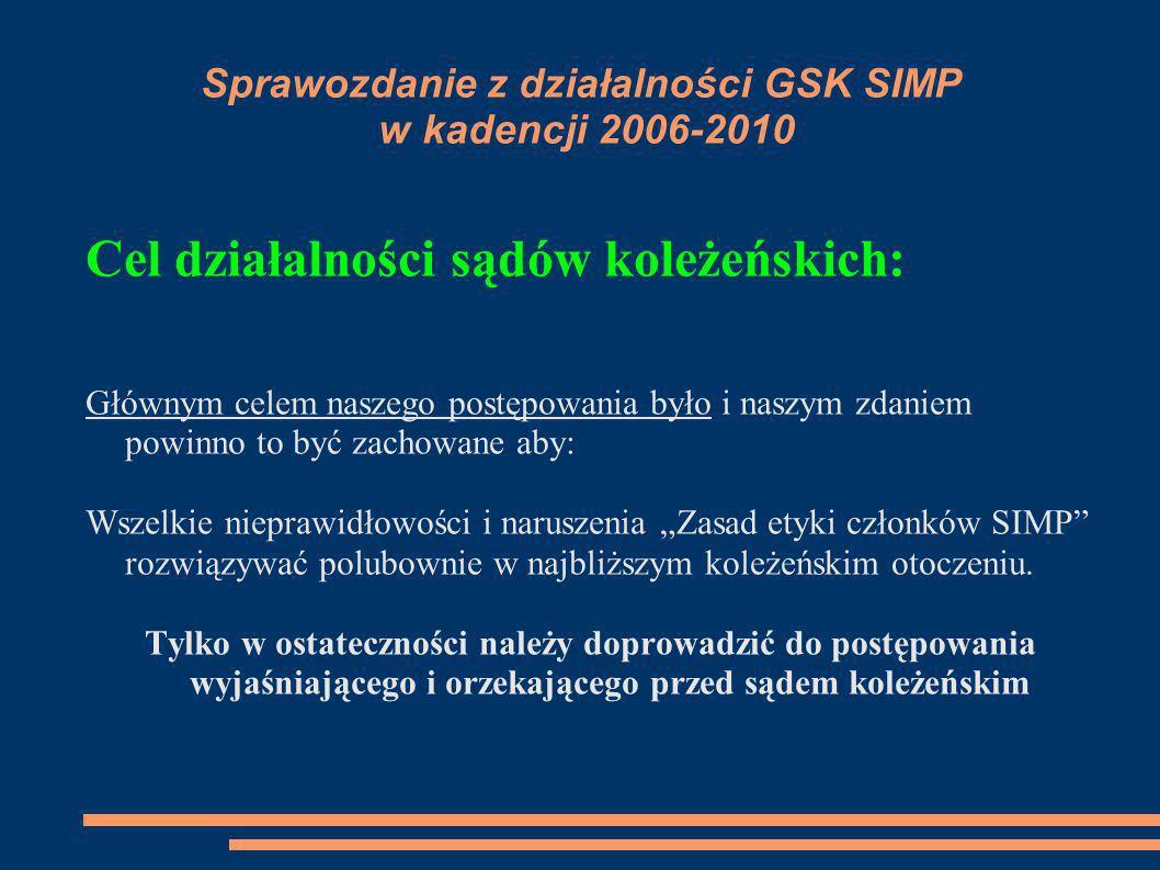 Sprawozdanie z działalności GSK SIMP w kadencji 2006-2010 Cel działalności sądów koleżeńskich: Głównym celem naszego postępowania było i naszym zdanie