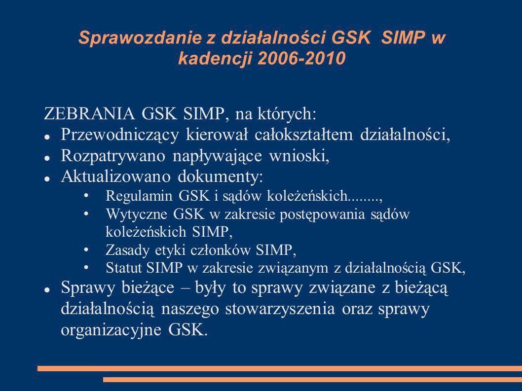Sprawozdanie z działalności GSK SIMP w kadencji 2006-2010 Na zakończenie dziękuję wszystkim kolegom, z którymi współpracowałem, za wspaniałą atmosferę i pracę włożoną w działania Głównego Sadu Koleżeńskiego w minionej kadencji.