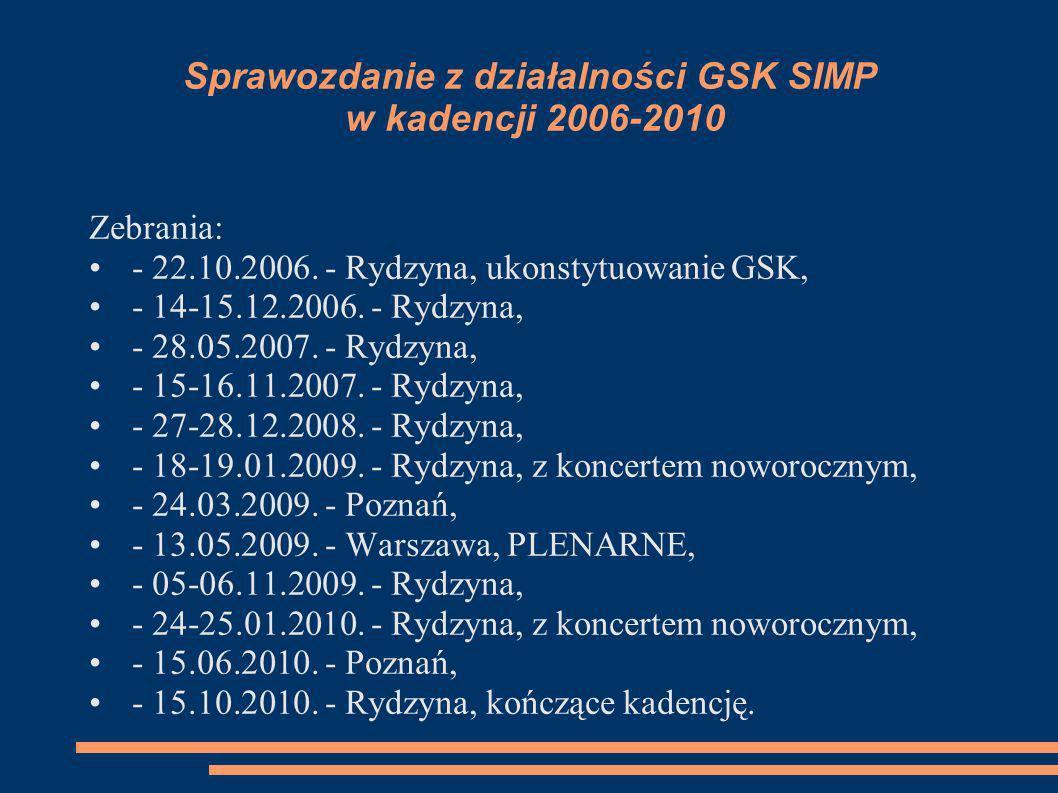 Sprawozdanie z działalności GSK SIMP w kadencji 2006-2010 Zebrania: - 22.10.2006. - Rydzyna, ukonstytuowanie GSK, - 14-15.12.2006. - Rydzyna, - 28.05.