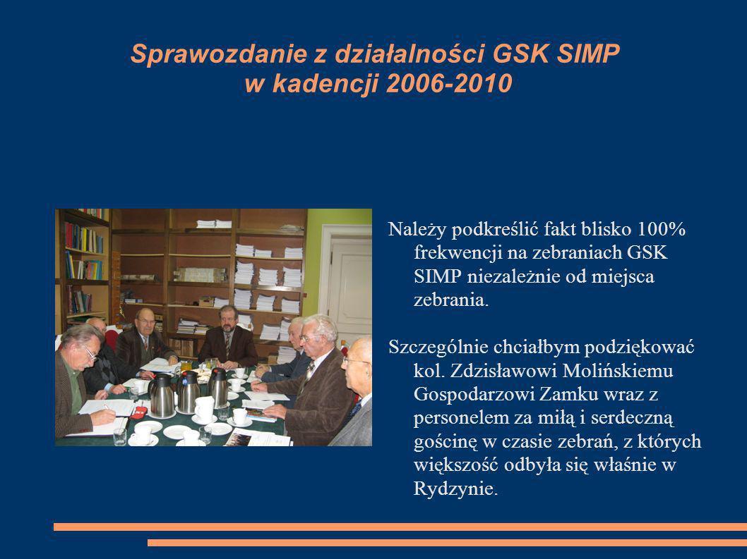 Sprawozdanie z działalności GSK SIMP w kadencji 2006-2010 Należy podkreślić fakt blisko 100% frekwencji na zebraniach GSK SIMP niezależnie od miejsca