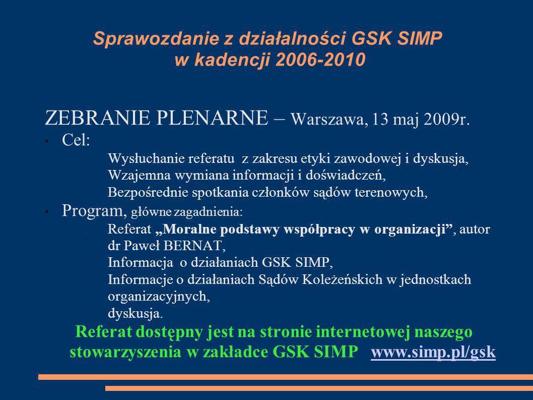 Sprawozdanie z działalności GSK SIMP w kadencji 2006-2010 Podsumowanie – Uczestników 23 osoby łącznie z członkami GSK SIMP, – Reprezentanci 14 oddziałów na 48 istniejących, – Pytanie: Dlaczego tak mało uczestników .