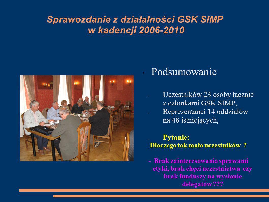 Sprawozdanie z działalności GSK SIMP w kadencji 2006-2010 Podsumowanie – Uczestników 23 osoby łącznie z członkami GSK SIMP, – Reprezentanci 14 oddział